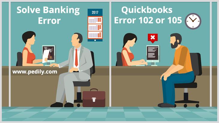 Quickbooks Error 102 or 105 || Solve Banking Error
